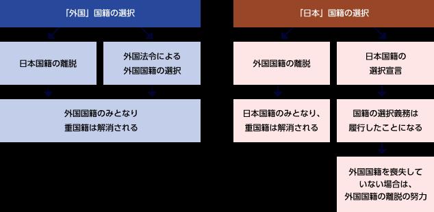 pic_kokuseki