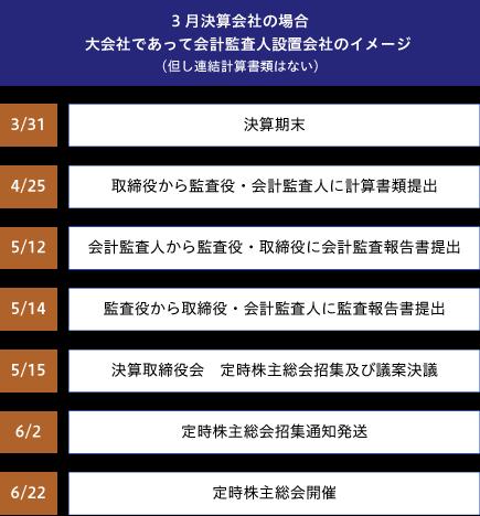 pic_schedule